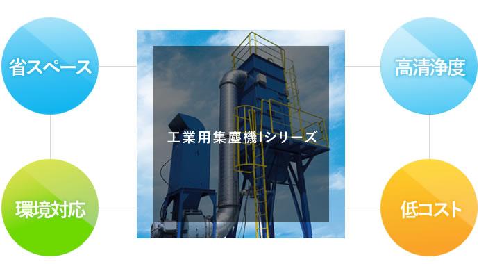 工業用集塵機 Iシリーズ